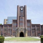 日経BP社、大学ブランド・イメージ調査より